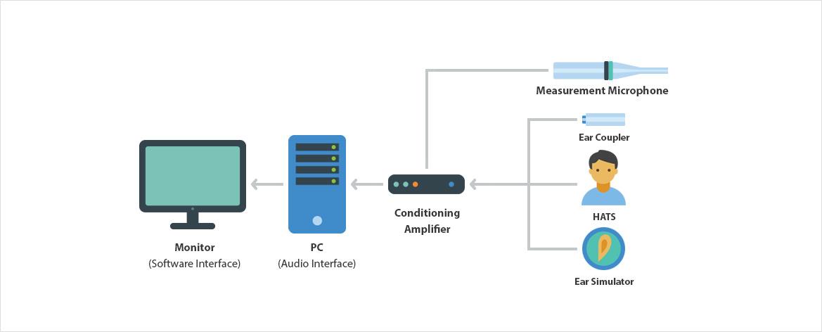 System Configuration (Input)